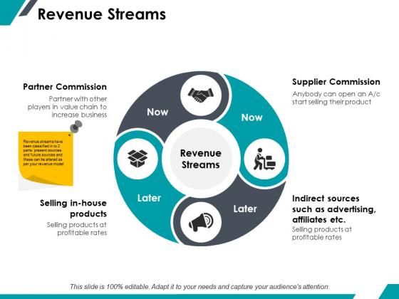 Revenue Streams Ppt PowerPoint Presentation Professional Graphics Design
