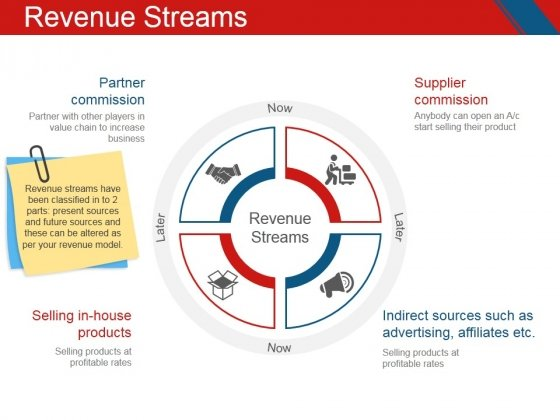 Revenue Streams Template 1 Ppt PowerPoint Presentation Infographics