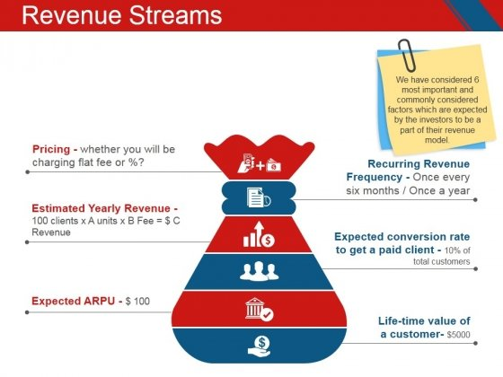 Revenue Streams Template 2 Ppt PowerPoint Presentation File Graphic Images