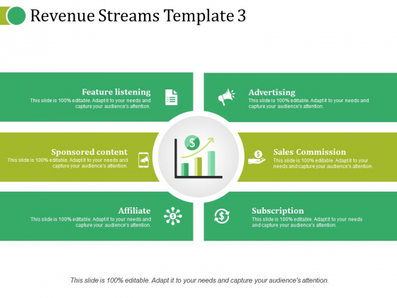 Revenue Streams Template 3 Ppt PowerPoint Presentation Slides Introduction