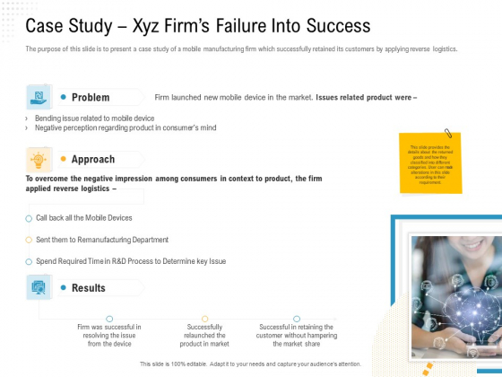 Reverse Logistic In Supply Chain Strategy Case Study Xyz Firms Failure Into Success Guidelines PDF