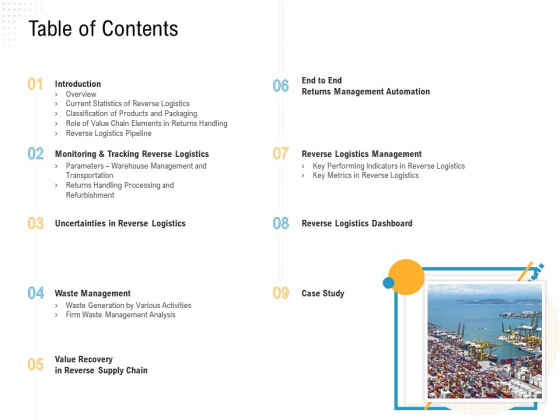 Reverse Logistic In Supply Chain Strategy Table Of Contents Brochure PDF
