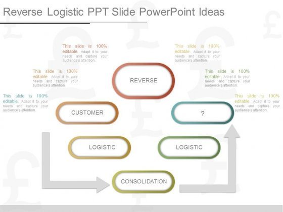 Reverse Logistic Ppt Slide Powerpoint Ideas