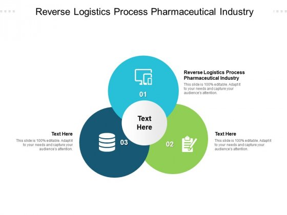 Reverse Logistics Process Pharmaceutical Industry Ppt PowerPoint Presentation Model Outline Cpb Pdf