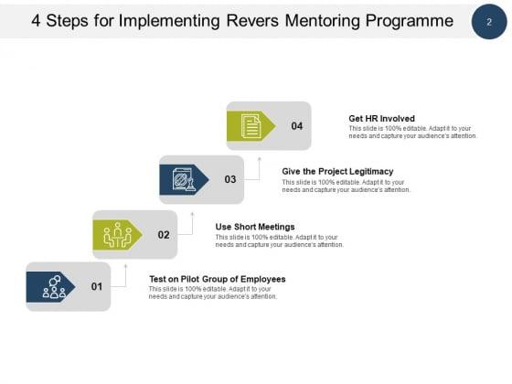 Reverse_Mentoring_Program_Business_Engagement_Ppt_PowerPoint_Presentation_Complete_Deck_Slide_2