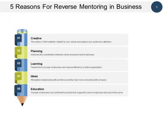 Reverse_Mentoring_Program_Business_Engagement_Ppt_PowerPoint_Presentation_Complete_Deck_Slide_5