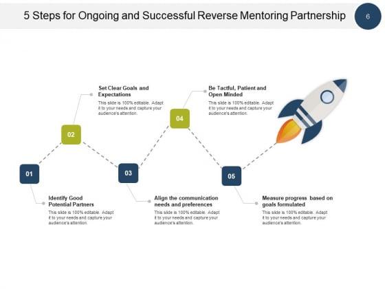 Reverse_Mentoring_Program_Business_Engagement_Ppt_PowerPoint_Presentation_Complete_Deck_Slide_6