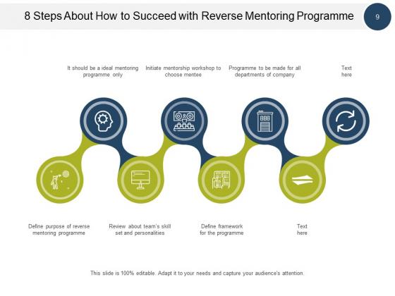 Reverse_Mentoring_Program_Business_Engagement_Ppt_PowerPoint_Presentation_Complete_Deck_Slide_9