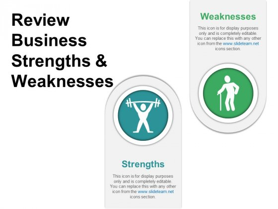 Review Business Strengths And Weaknesses Ppt PowerPoint Presentation File Graphics Design
