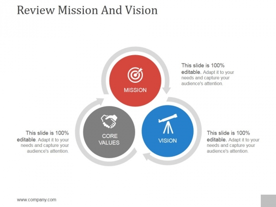 mission and vision literature review Nursing excellence nurses are an integral part of your care team at the unm health system you can count on high quality nursing care at university of new mexico.