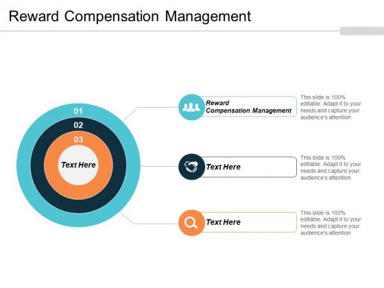 Reward Compensation Management Ppt PowerPoint Presentation Inspiration Template Cpb
