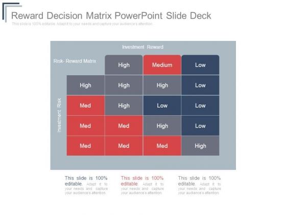 Reward Decision Matrix Powerpoint Slide Deck