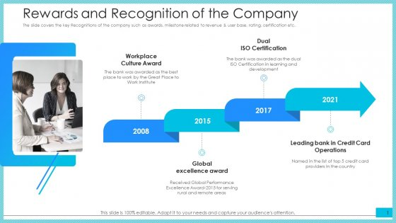 Rewards And Recognition Of The Company Guidelines PDF