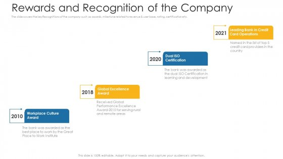 Rewards And Recognition Of The Company Ppt Summary Visual Aids PDF