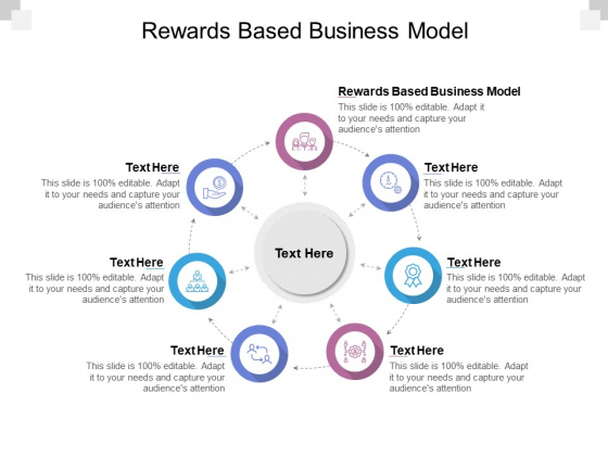 Rewards Based Business Model Ppt PowerPoint Presentation Ideas Example Cpb