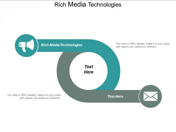 Rich Media Technologies Ppt PowerPoint Presentation Slides Demonstration Cpb