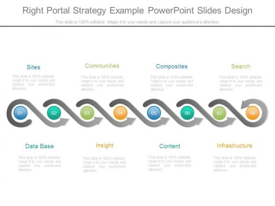 Right Portal Strategy Example Powerpoint Slides Design