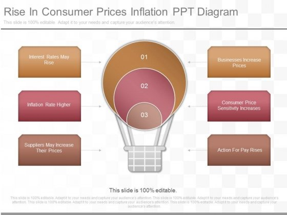 Rise_In_Consumer_Prices_Inflation_Ppt_Diagram_1