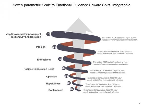 Rising_Spiral_Arrow_Diagram_Financial_Growth_Ppt_PowerPoint_Presentation_Complete_Deck_Slide_7