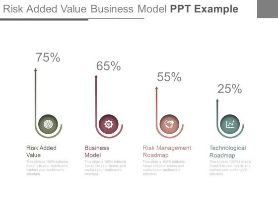 Risk Added Value Business Model Ppt Example