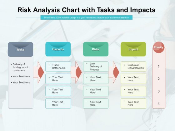 Risk Analysis Chart With Tasks And Impacts Ppt PowerPoint Presentation File Examples PDF