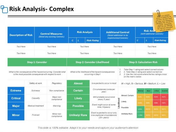 Risk Analysis Complex Marketing Ppt PowerPoint Presentation Ideas Example File
