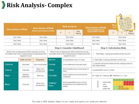 Risk Analysis Complex Ppt PowerPoint Presentation Inspiration Background Images
