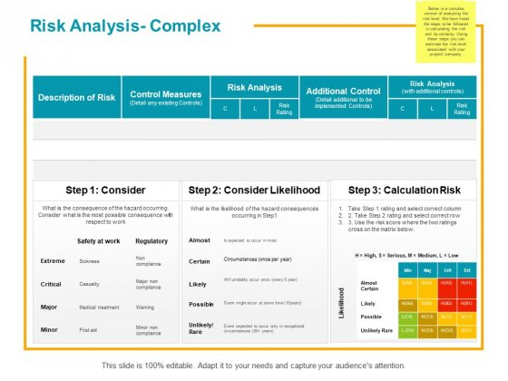 Risk Analysis Complex Ppt PowerPoint Presentation Styles Graphics Pictures