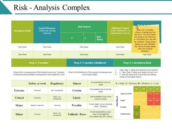 Risk Analysis Complex Ppt PowerPoint Presentation Styles Show