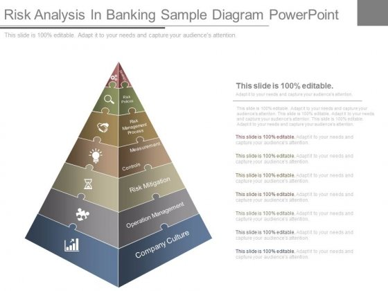 Risk Analysis In Banking Sample Diagram Powerpoint