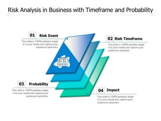 Risk Analysis In Business With Timeframe And Probability Ppt PowerPoint Presentation Visual Aids Icon PDF