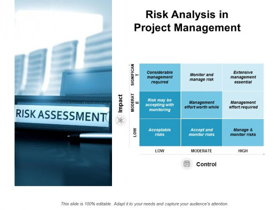 Risk Analysis In Project Management Ppt PowerPoint Presentation Styles Themes