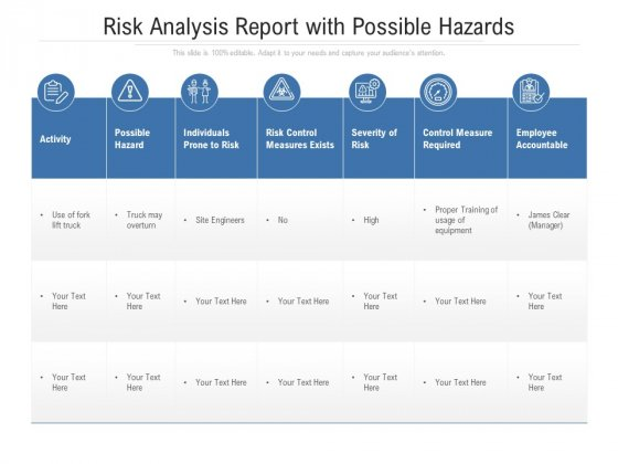 Risk Analysis Report With Possible Hazards Ppt PowerPoint Presentation Icon Styles PDF