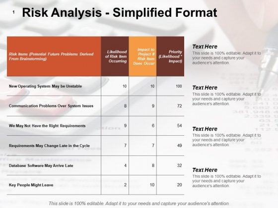 Risk Analysis Simplified Format Risk Estimator Ppt PowerPoint Presentation Portfolio Background Images