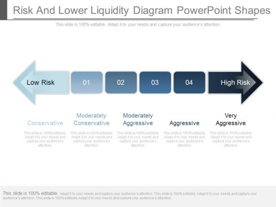 Risk And Lower Liquidity Diagram Powerpoint Shapes
