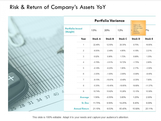 Risk And Return Of Companys Assets Yoy Percentage Ppt PowerPoint Presentation Styles Background Images