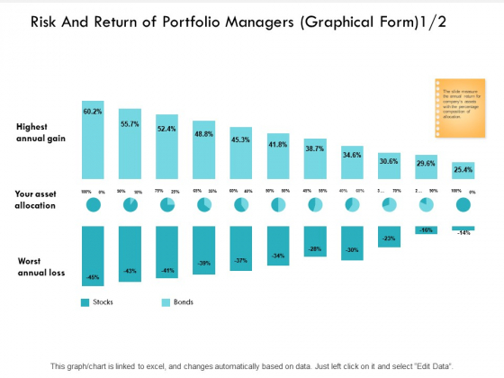 Risk And Return Of Portfolio Managers Graphical Form Edit Data Ppt PowerPoint Presentation Summary Graphics