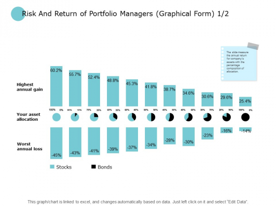 Risk And Return Of Portfolio Managers Graphical Form Stocks Ppt PowerPoint Presentation Gallery Background Images
