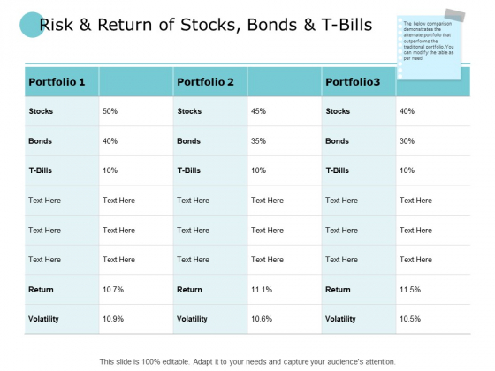 Risk And Return Of Stocks Bonds And T Bills Volatility Ppt PowerPoint Presentation Styles Slide Portrait