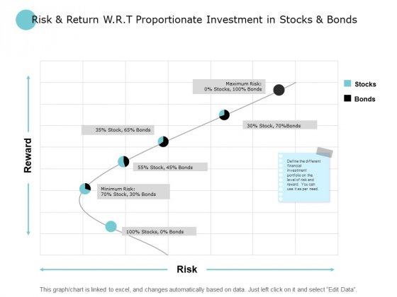 Risk And Return W R T Proportionate Investment In Stocks And Bonds Ppt PowerPoint Presentation Portfolio Files