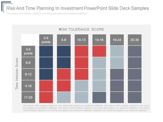 Risk And Time Planning In Investment Powerpoint Slide Deck Samples