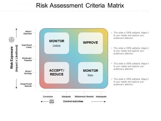 Risk Assessment Criteria Matrix Ppt PowerPoint Presentation Inspiration Slides