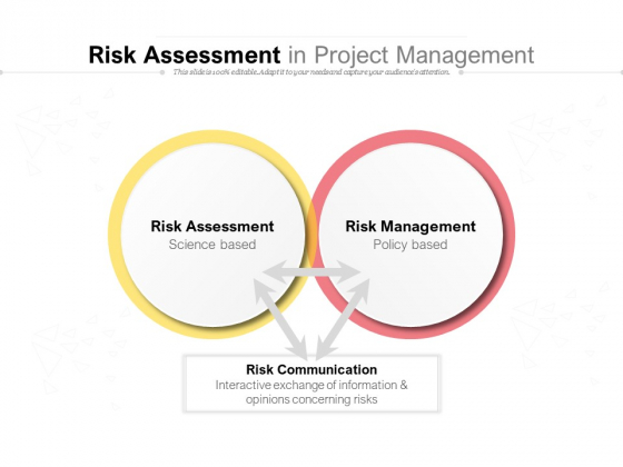 Risk Assessment In Project Management Ppt PowerPoint Presentation Slides Background Designs