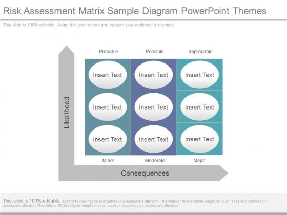 Risk Assessment Matrix Sample Diagram Powerpoint Themes