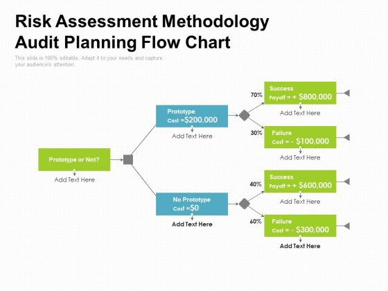Risk Assessment Methodology Audit Planning Flow Chart Ppt PowerPoint Presentation Infographics Clipart Images PDF