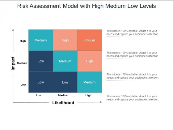 Risk Assessment Model With High Medium Low Levels Ppt PowerPoint Presentation Layouts Graphics