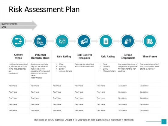 Risk Assessment Plan Ppt Powerpoint Presentation File Visual Aids