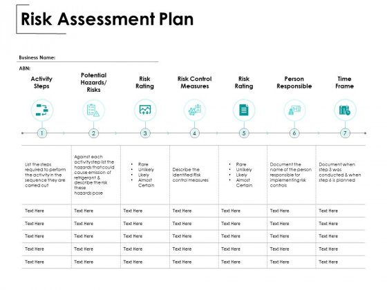 Risk Assessment Plan Ppt PowerPoint Presentation Gallery Graphics Example