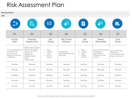 Risk Assessment Plan Ppt Powerpoint Presentation Ideas Format Ideas