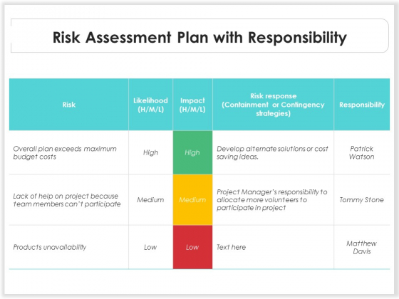 Risk Assessment Plan With Responsibility Ppt PowerPoint Presentation File Designs PDF